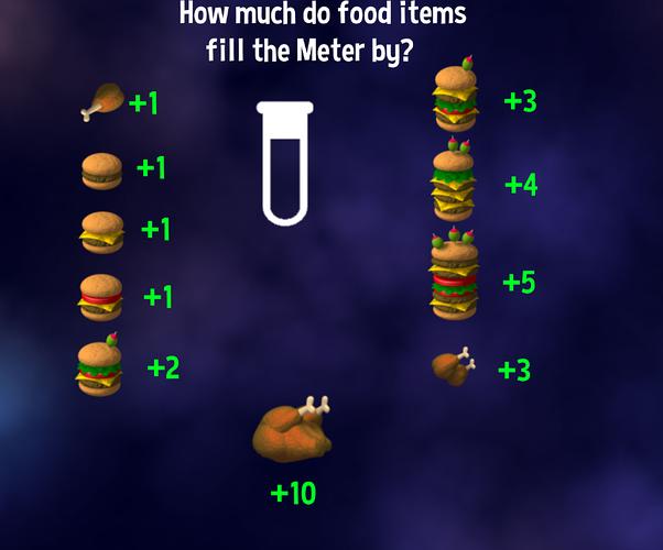 Meter amounts