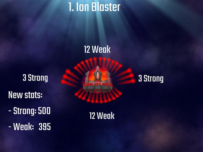 Ion Blaster Bombers