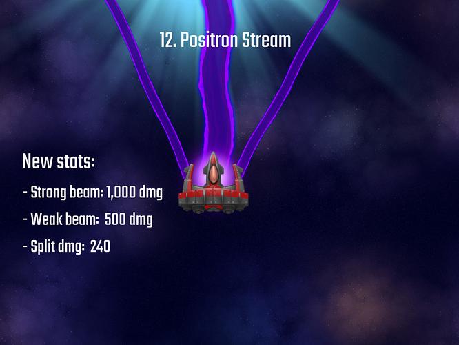 Positron Stream Bombers