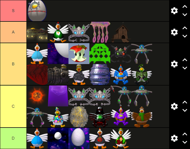 Create a Chicken Invaders Bosses Tier List - TierMaker - Google Chrome 10_18_2020 11_03_04 AM