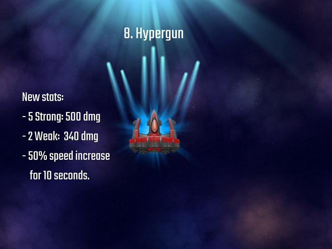 Hypergun Bombers