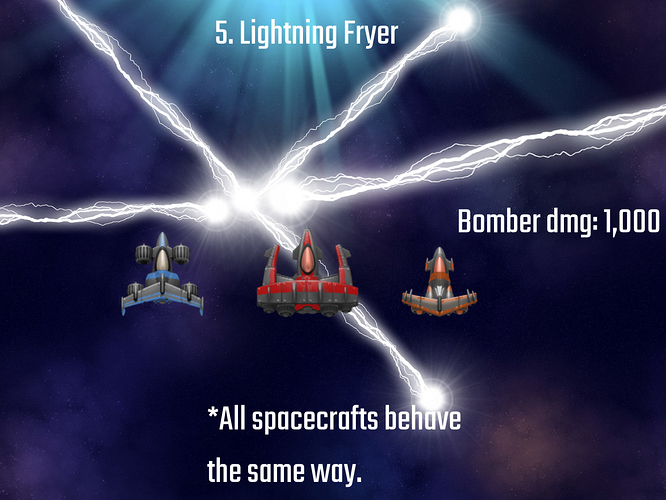 Lightning Fryer Bombers
