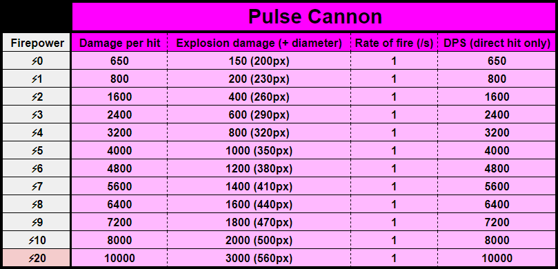 sheet_Pulse_Cannon