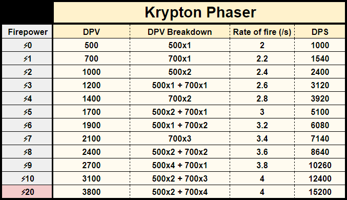 sheet_Krypton_Phaser