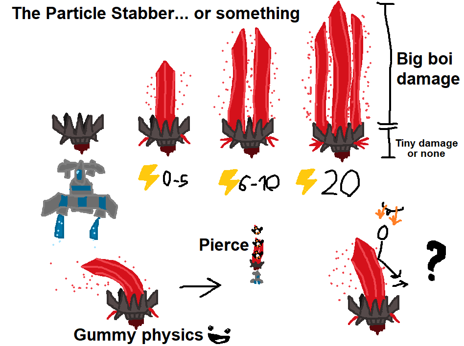 Particle%20Stabber